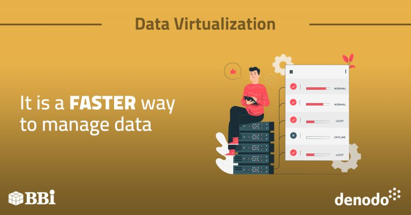 Data Virtualization fast