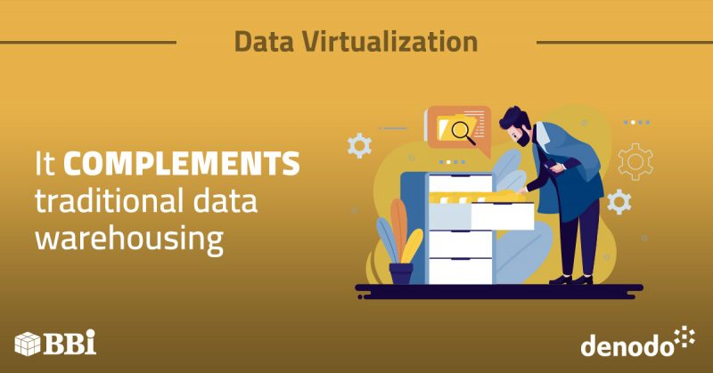 Data Virtualization warehouse
