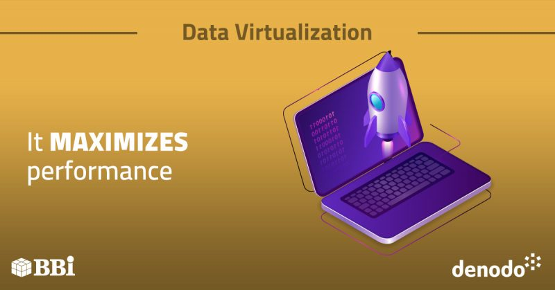 Data Virtualization Performance