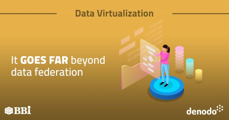 Data Virtualization Federation